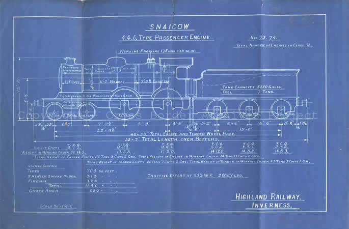 Cross border archives project online exhibitions great detail of a blueprint showing a 4 4 0 passenger train of the highland malvernweather Images